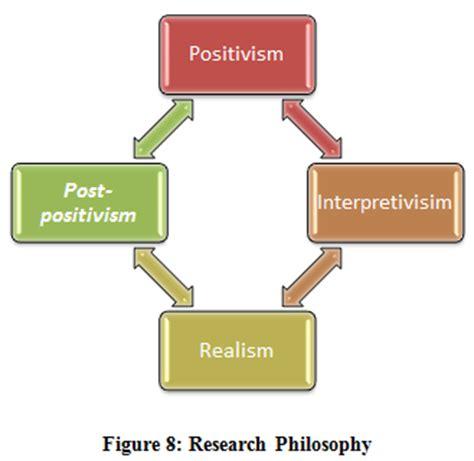 Epistemology - 1 Epistemology Case Study Epistemology Case
